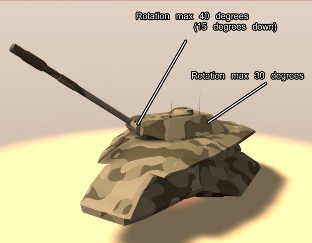 Hovering Tank V1