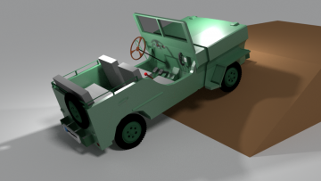 American Willys mb 1941 Jeep 3D model