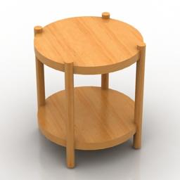 Table IKEA Listerby 3d model